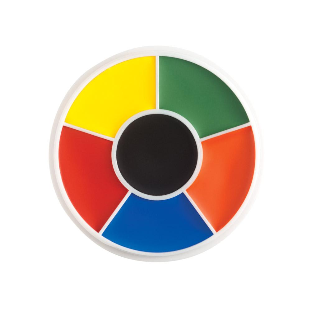 Rainbow Wheel (RW)