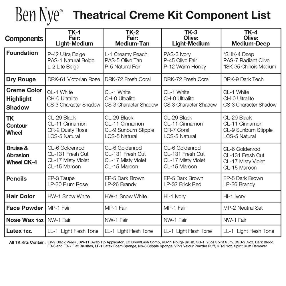 Theatrical Creme Kit Ben Nye