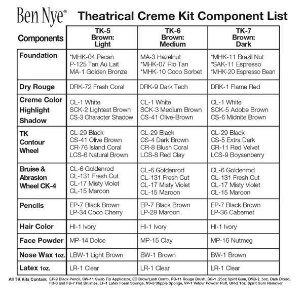 Theatrical Creme Kit Ben Nye